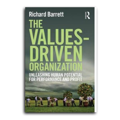 597: Unleashing Human Potential for Performance and Profit with Richard Barrett